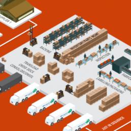 система безопасности для склада